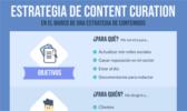 Estrategia Content Curation